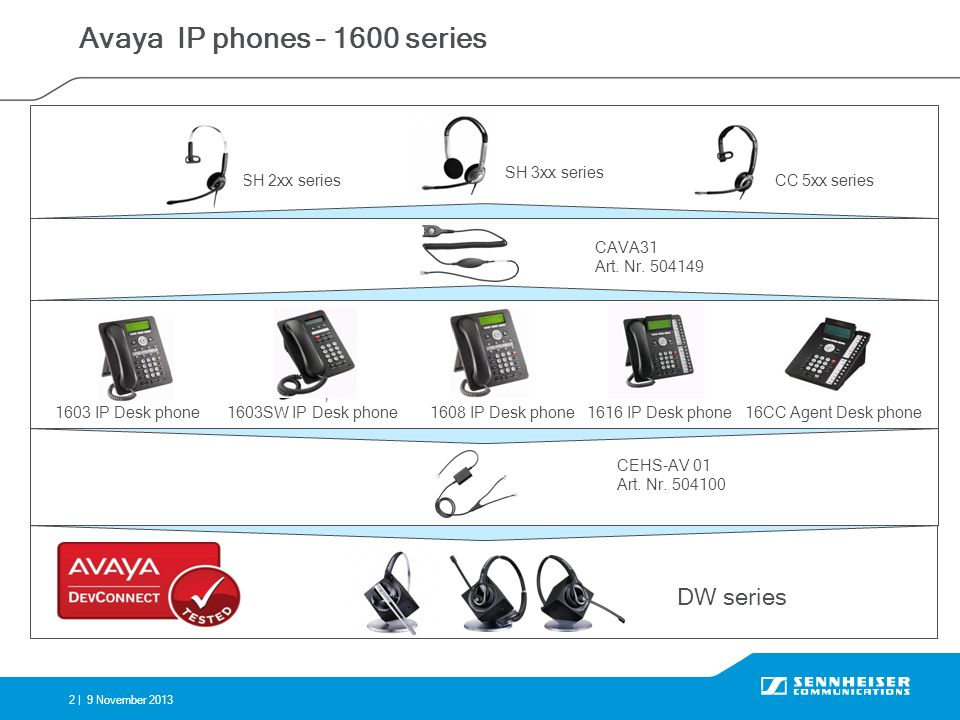 Avaya IP phones – 1600 series