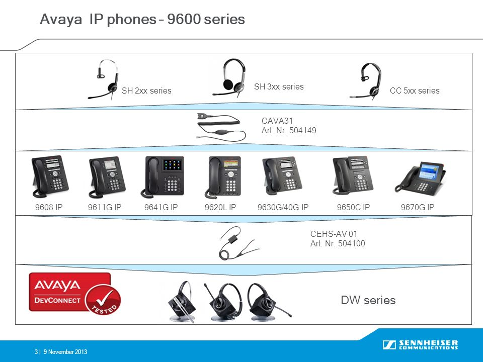 Avaya IP phones – 9600 series