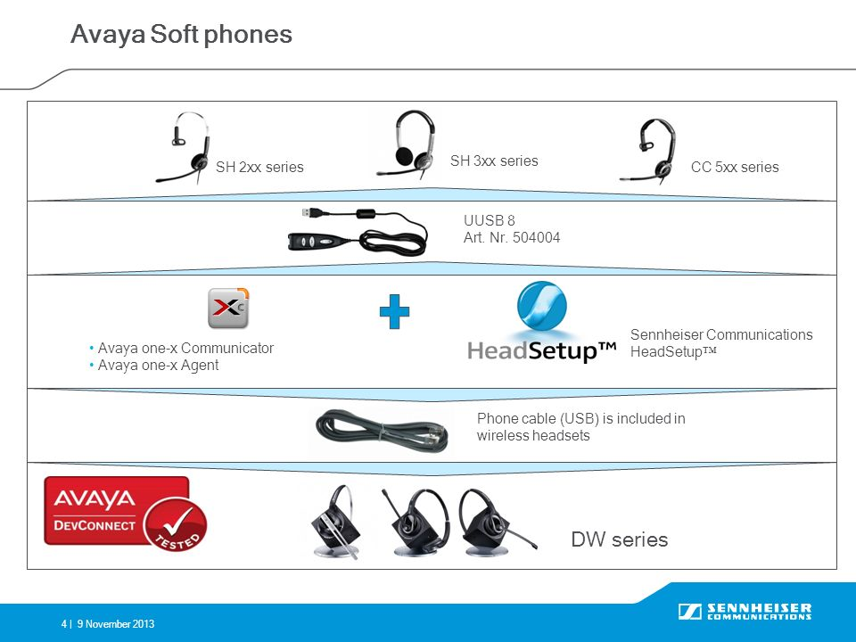 Avaya Soft phones DW series SH 3xx series SH 2xx series CC 5xx series