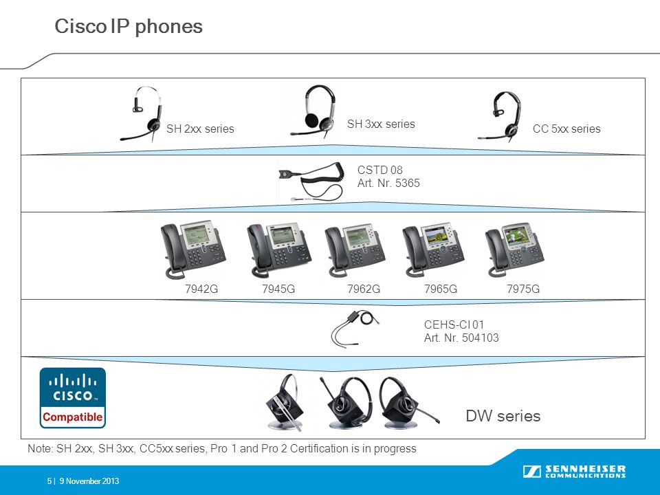 Cisco IP phones DW series SH 3xx series SH 2xx series CC 5xx series