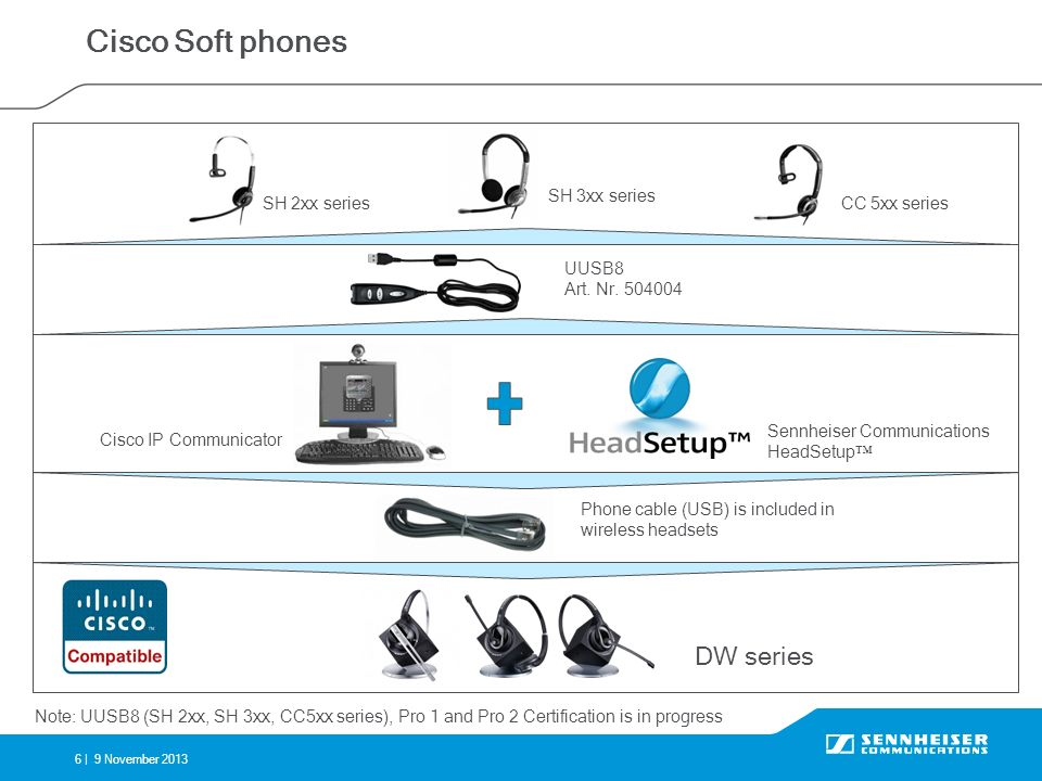 Cisco Soft phones DW series SH 3xx series SH 2xx series CC 5xx series