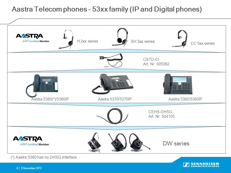 Aastra Telecom phones – 53xx family (IP and Digital phones)