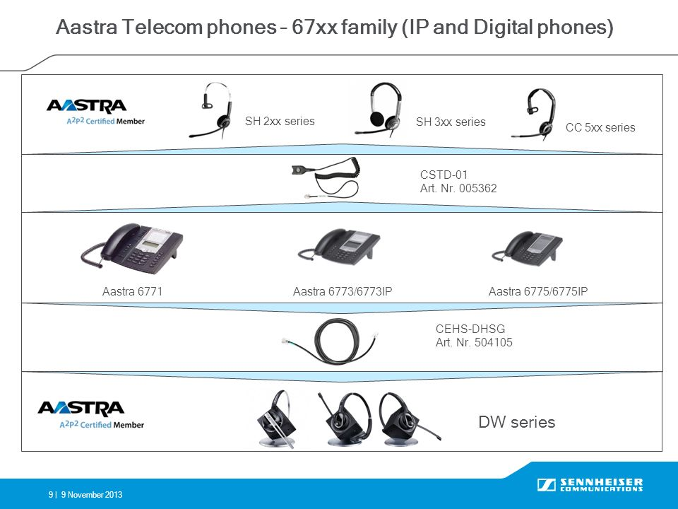 Aastra Telecom phones – 67xx family (IP and Digital phones)