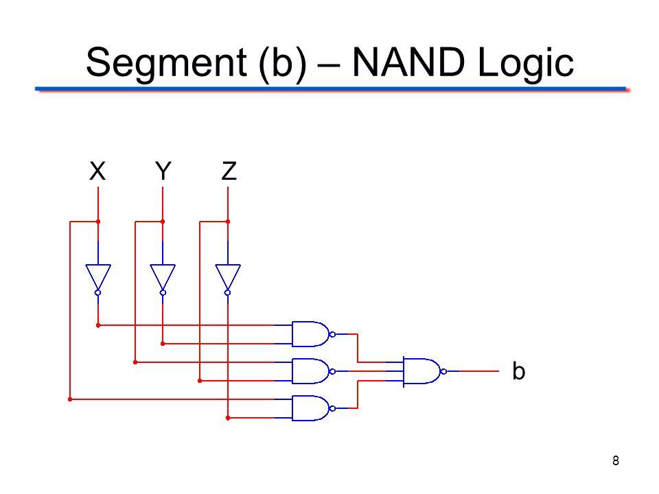 Segment (b) – NAND Logic