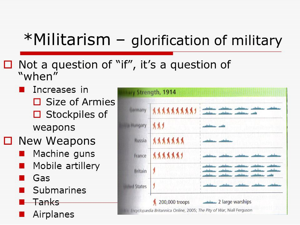 *Militarism – glorification of military