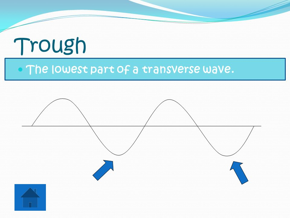 Trough The lowest part of a transverse wave.