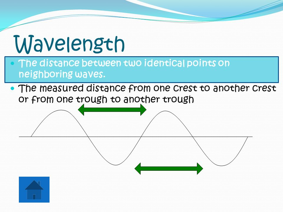 Wavelength The distance between two identical points on neighboring waves.