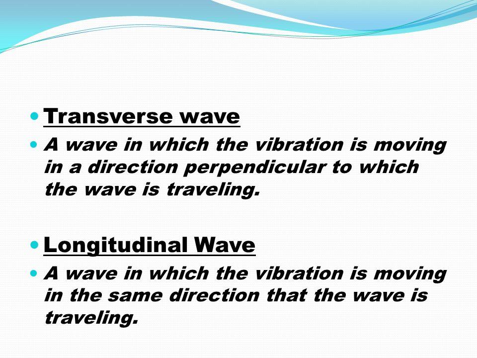 Transverse wave Longitudinal Wave