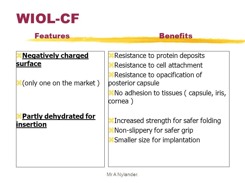 WIOL-CF Features Benefits