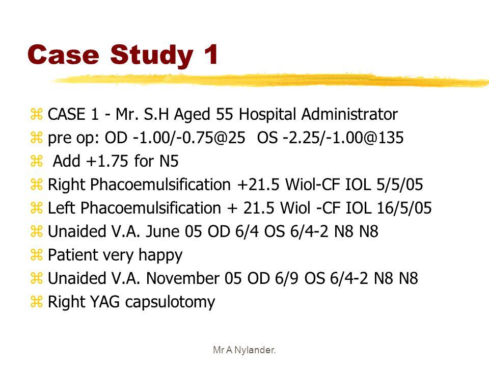 Case Study 1 CASE 1 - Mr. S.H Aged 55 Hospital Administrator