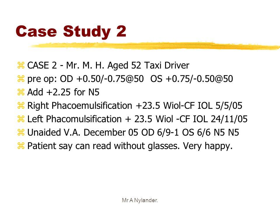 Case Study 2 CASE 2 - Mr. M. H. Aged 52 Taxi Driver