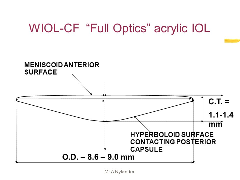 WIOL-CF Full Optics acrylic IOL