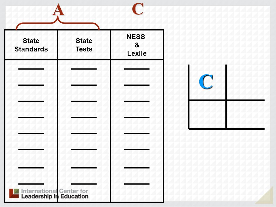 A C State Standards State Tests NESS & Lexile C