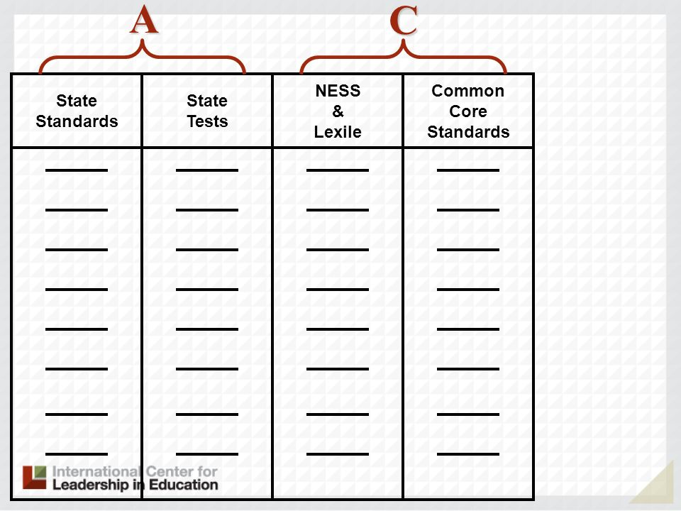 A C State Standards State Tests NESS & Lexile Common Core Standards