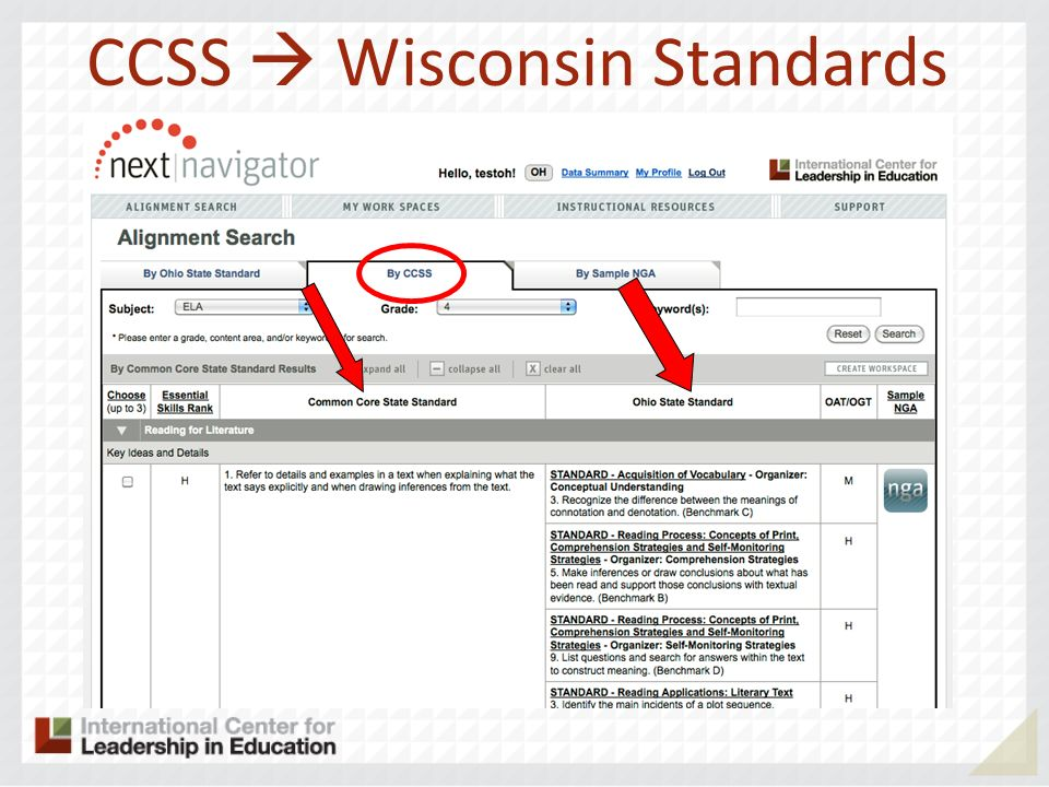 CCSS  Wisconsin Standards