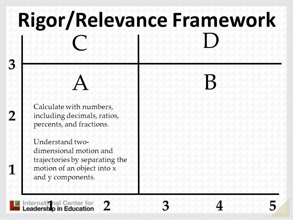 Rigor/Relevance Framework D C