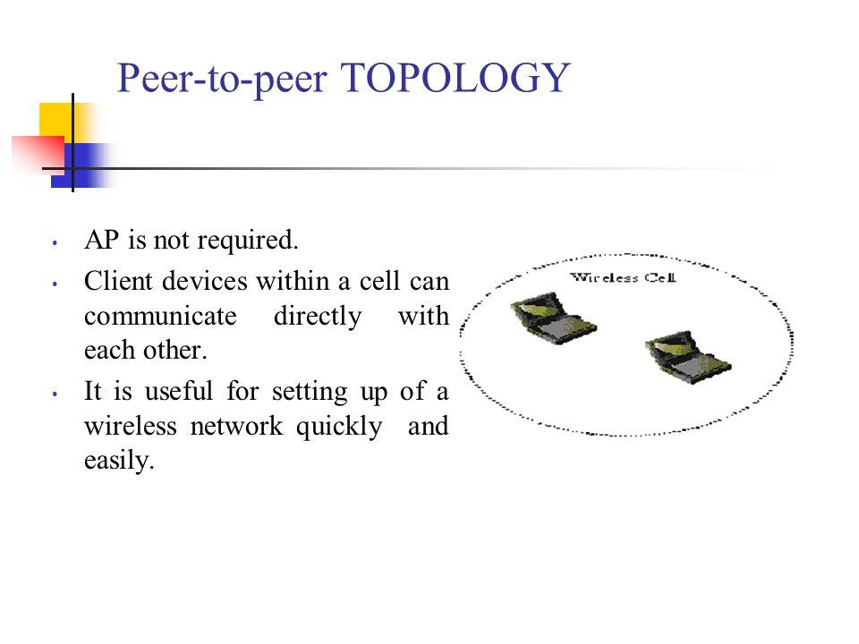 Peer-to-peer TOPOLOGY