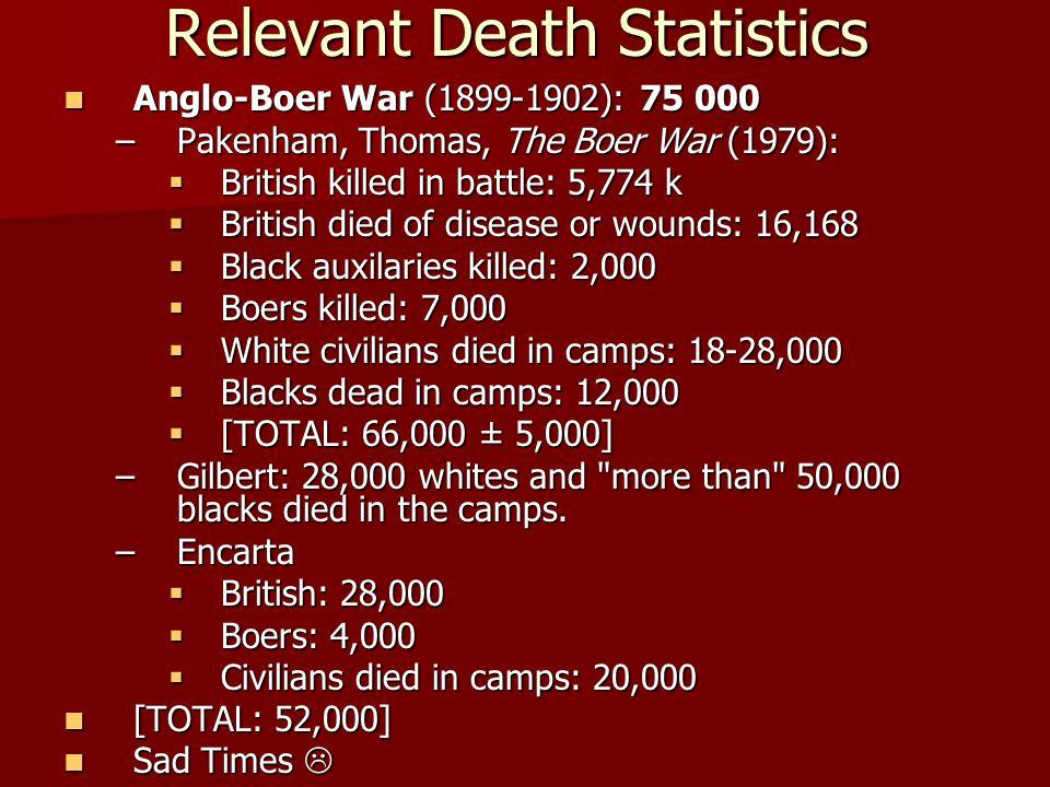 Relevant Death Statistics