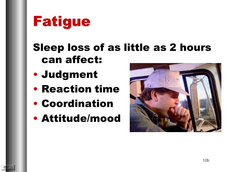 Fatigue Sleep loss of as little as 2 hours can affect: Judgment