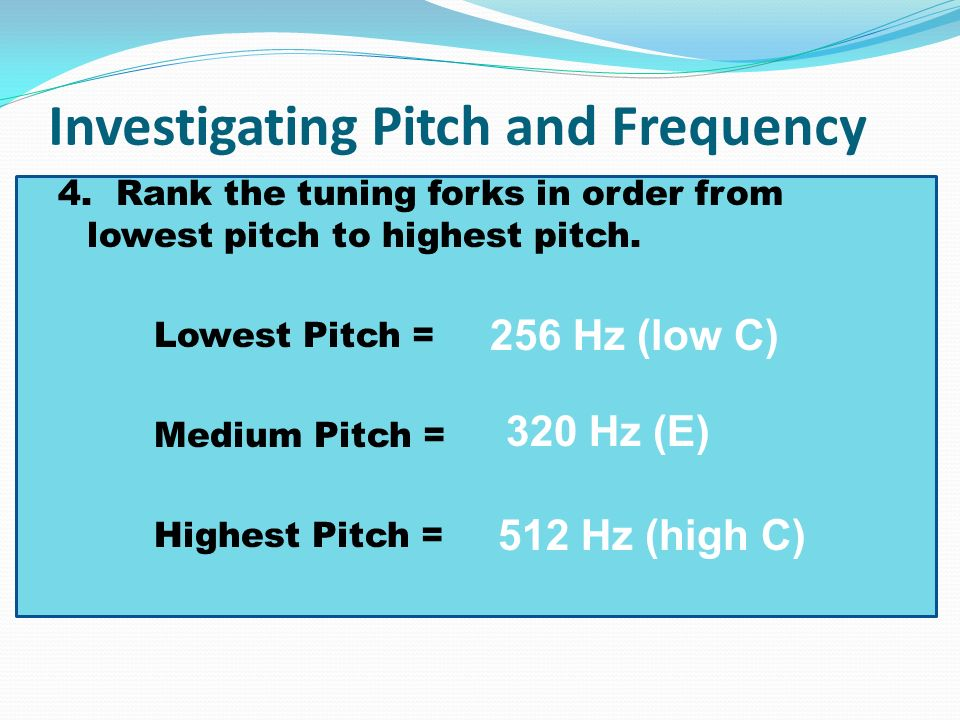 Investigating Pitch and Frequency