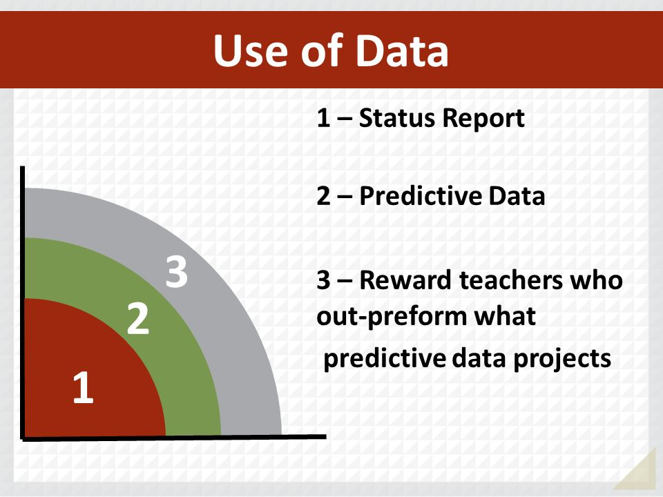 Use of Data 3 2 1 1 – Status Report 2 – Predictive Data