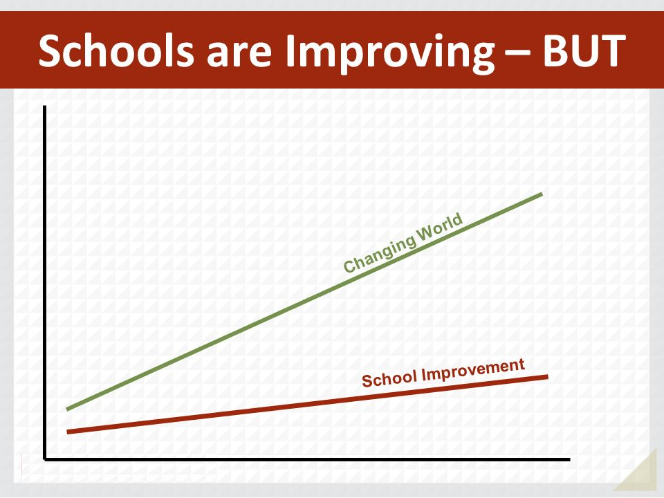 Schools are Improving – BUT