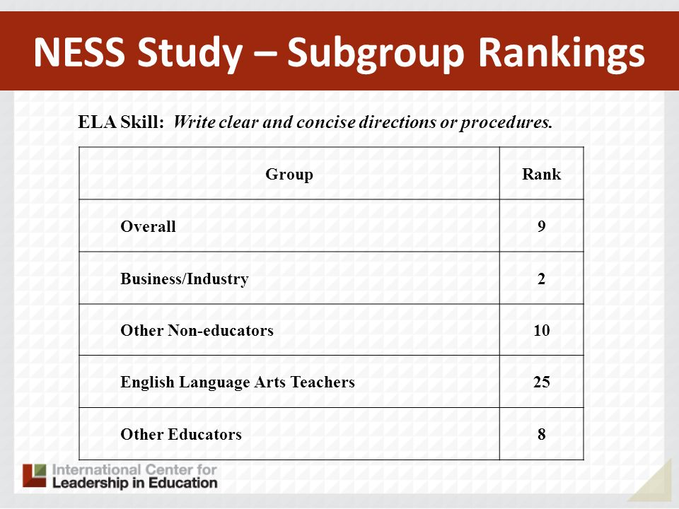 NESS Study – Subgroup Rankings