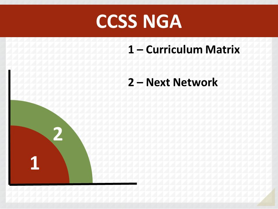 CCSS NGA 1 – Curriculum Matrix 2 – Next Network 2 1