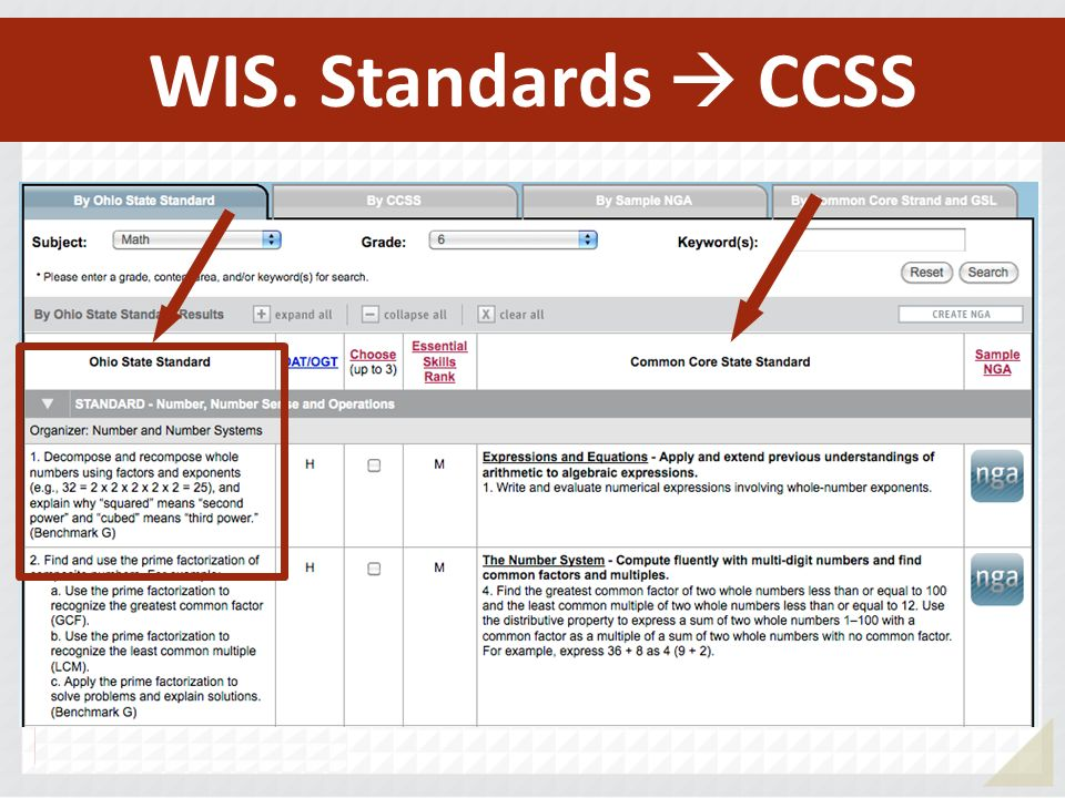 WIS. Standards  CCSS