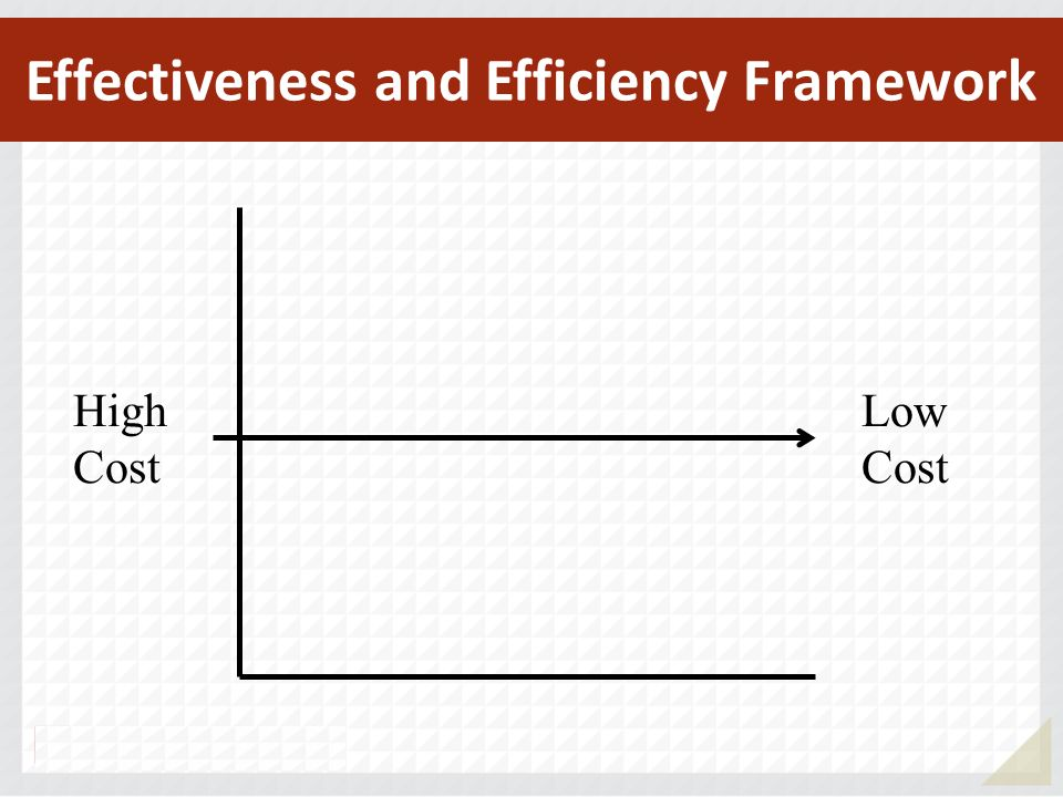 Effectiveness and Efficiency Framework