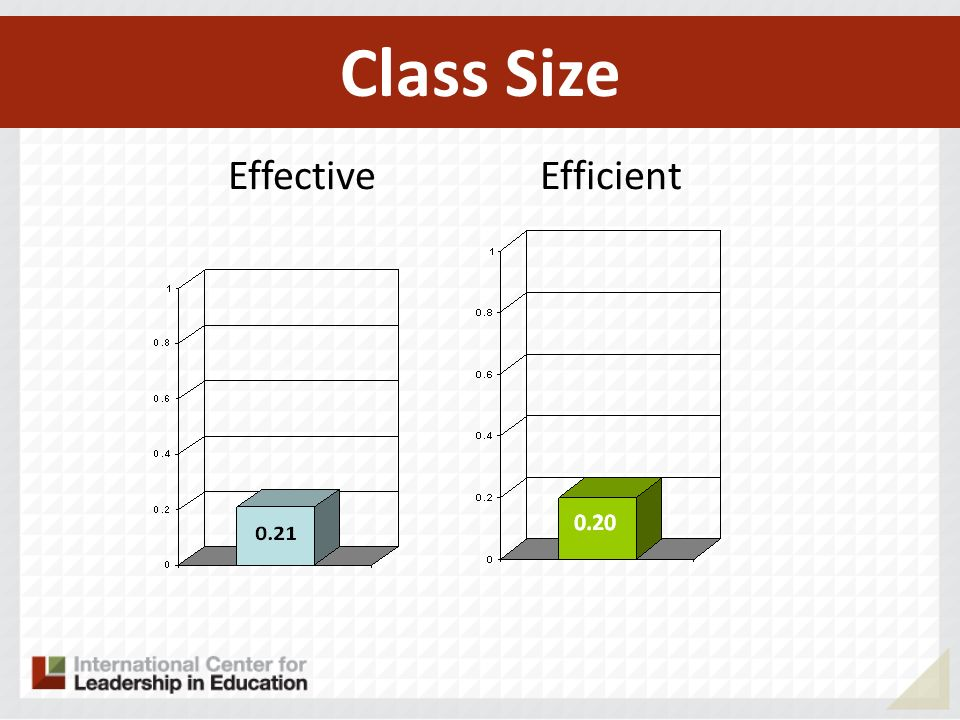 Class Size Effective Efficient