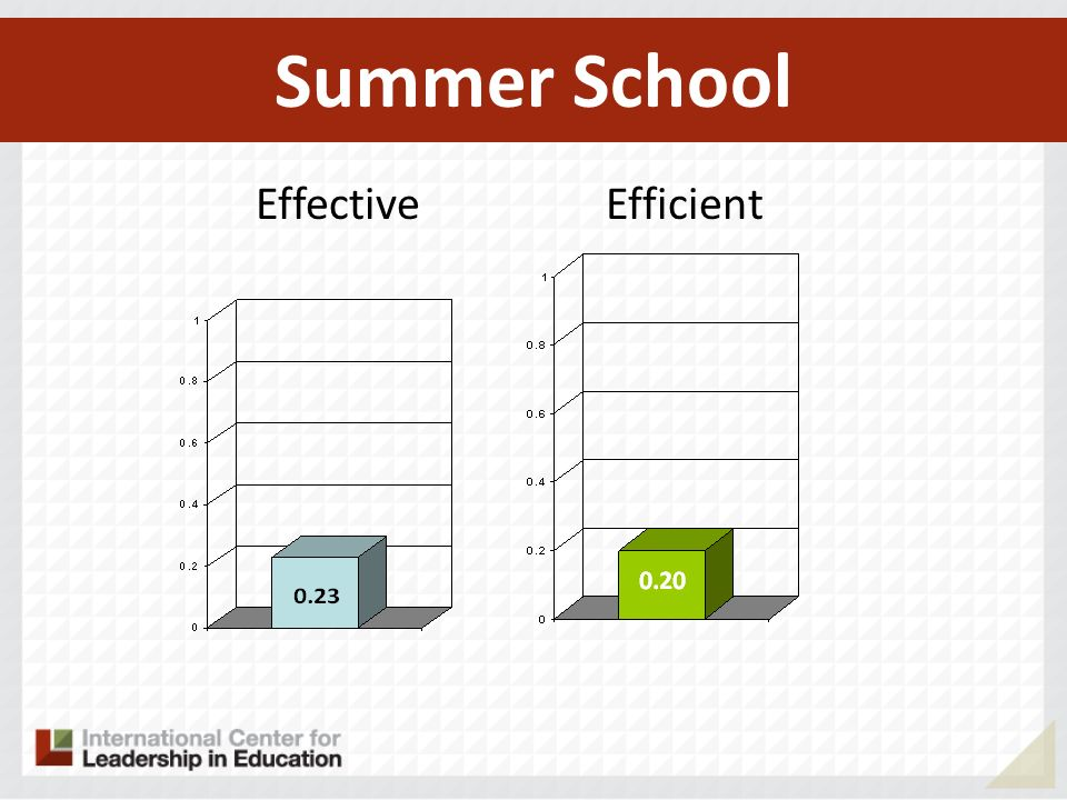Summer School Effective Efficient