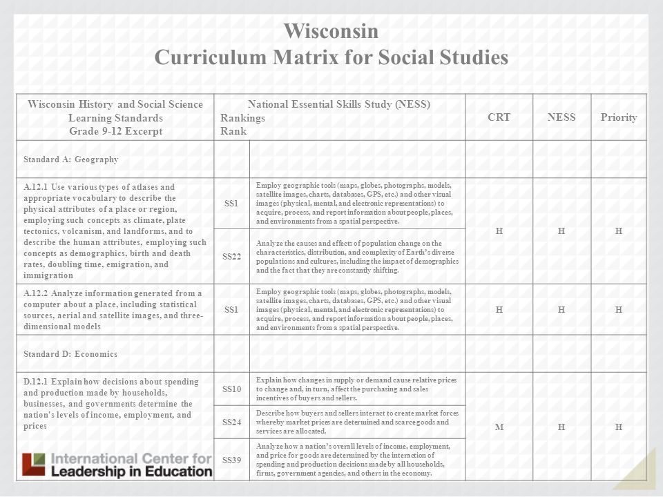 Curriculum Matrix for Social Studies