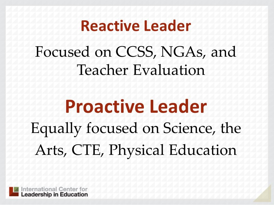 Proactive Leader Reactive Leader