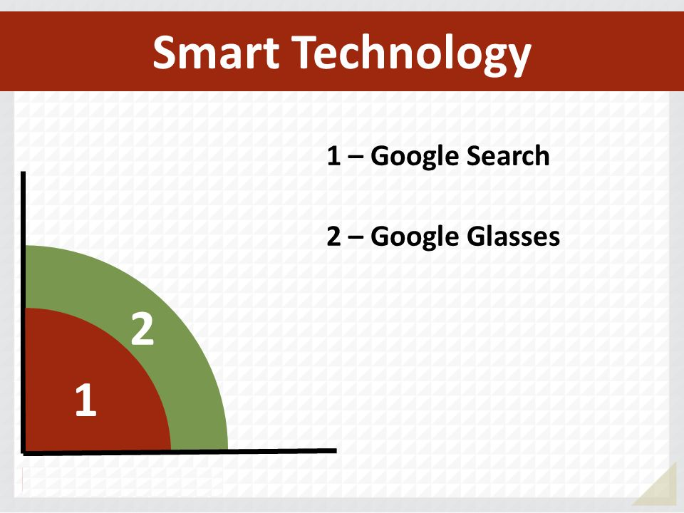 Smart Technology 1 – Google Search 2 – Google Glasses 2 1