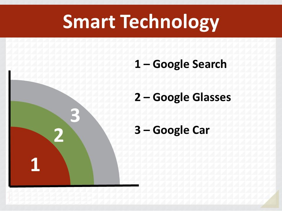 Smart Technology 3 2 1 1 – Google Search 2 – Google Glasses