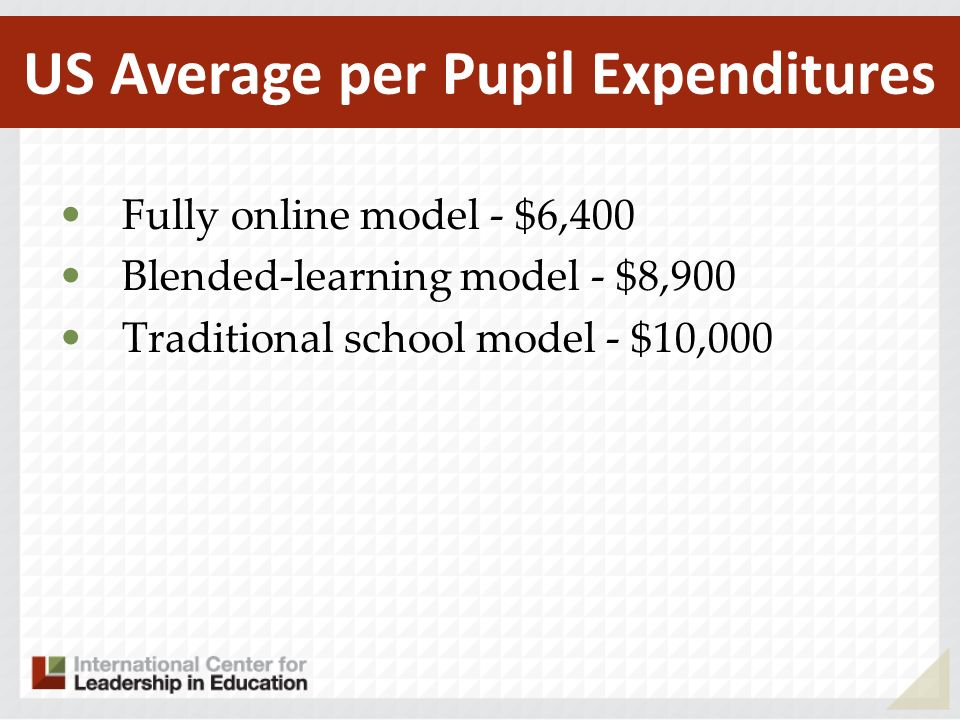 US Average per Pupil Expenditures