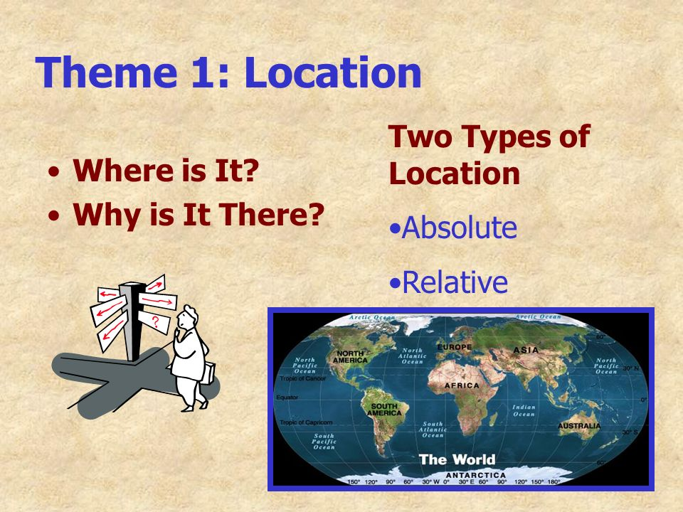 Theme 1: Location Two Types of Location Where is It Absolute
