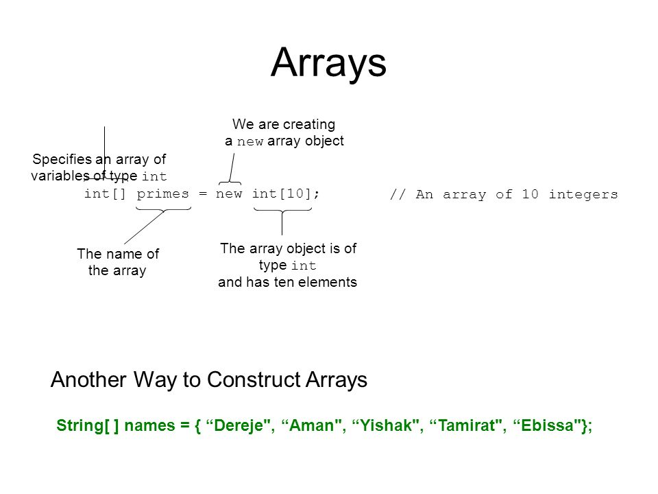 The array object is of type int