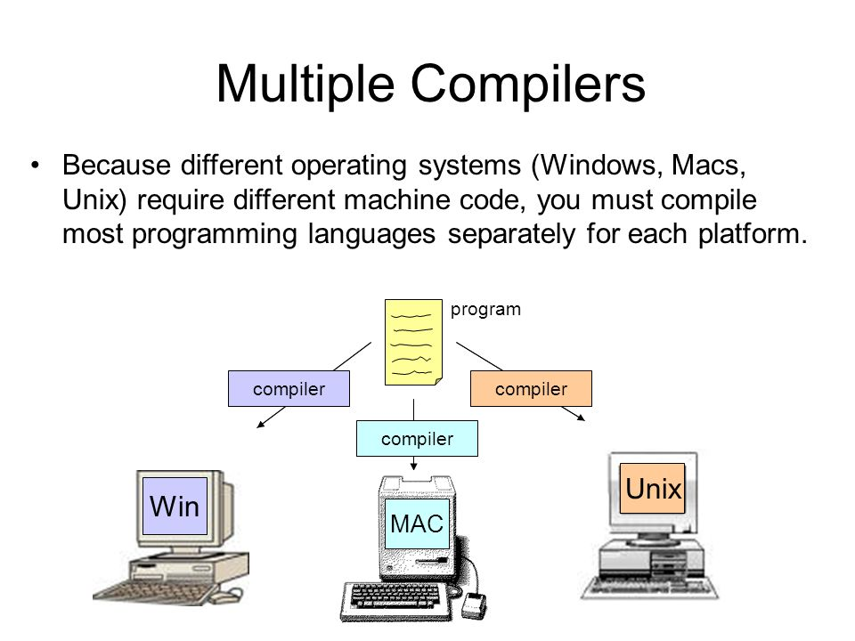 Multiple Compilers