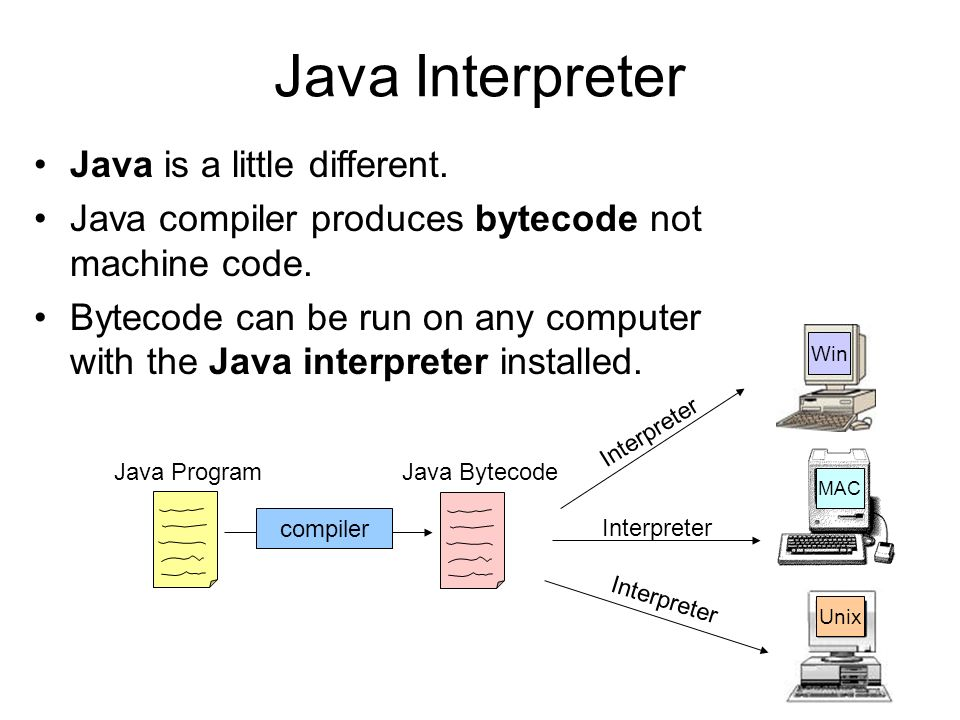 Java Interpreter Java is a little different.