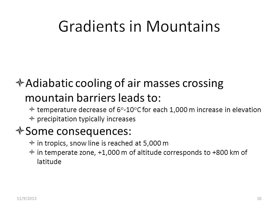 Gradients in Mountains