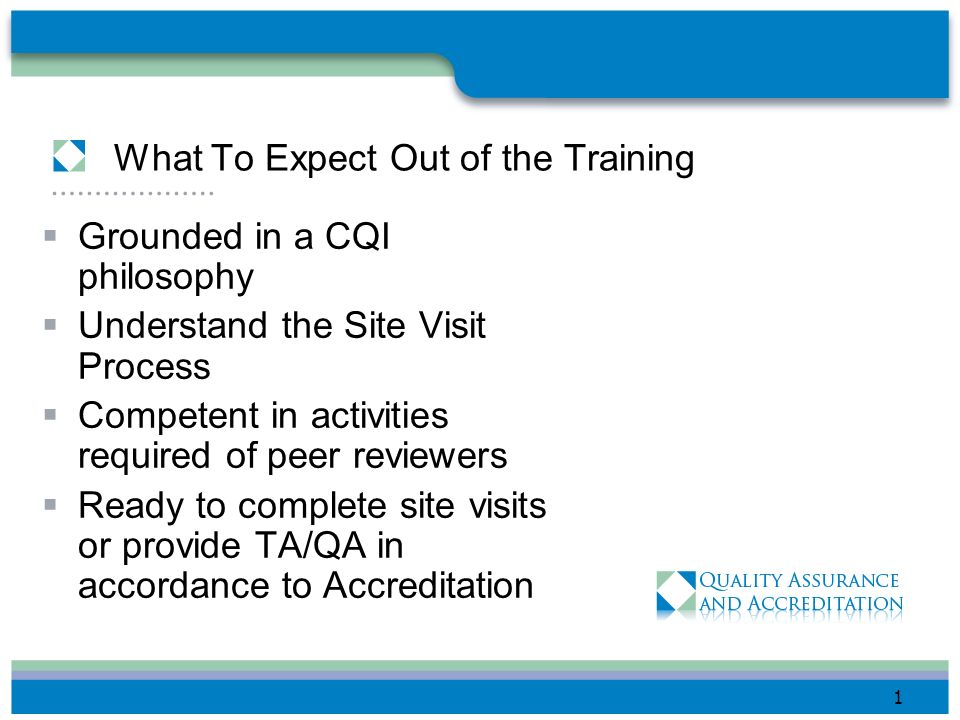 What To Expect Out of the Training