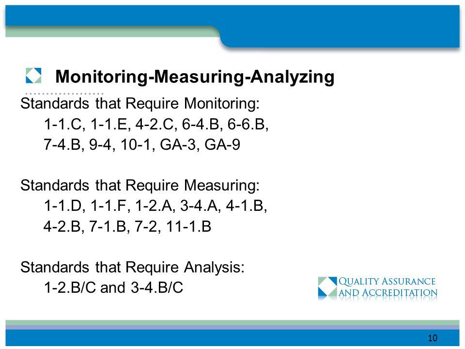 Monitoring-Measuring-Analyzing