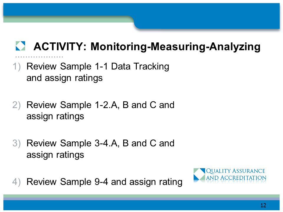 ACTIVITY: Monitoring-Measuring-Analyzing