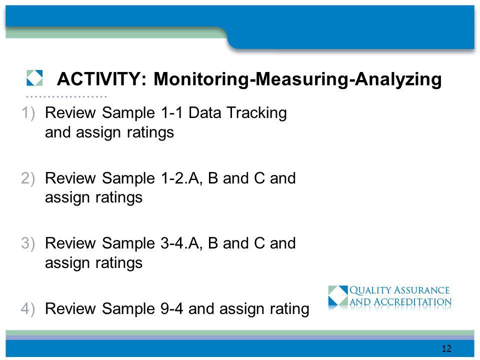 ACTIVITY: Monitoring-Measuring-Analyzing
