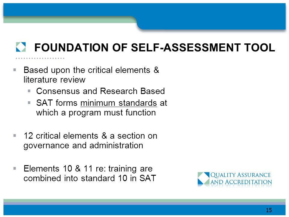 FOUNDATION OF SELF-ASSESSMENT TOOL