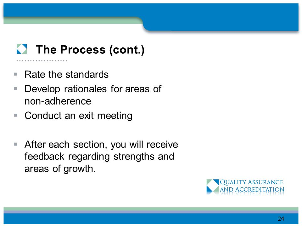 The Process (cont.) Rate the standards