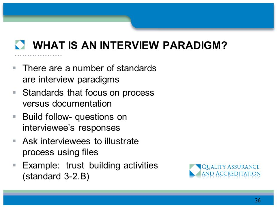 WHAT IS AN INTERVIEW PARADIGM