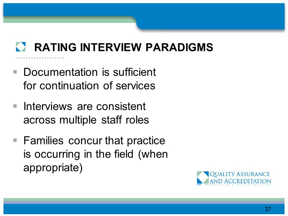 RATING INTERVIEW PARADIGMS